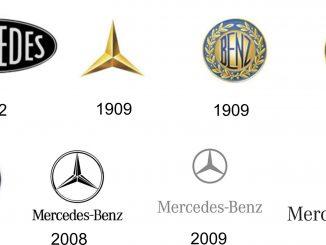 logos mercedes